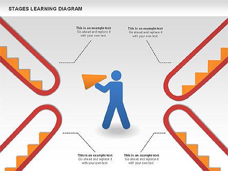 Stage Training Diagram, Slide 7, 01180, Stage Diagrams — PoweredTemplate.com