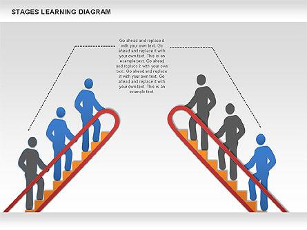 Stage Training Diagram, Slide 9, 01180, Stage Diagrams — PoweredTemplate.com