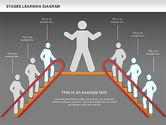 Stage Training Diagram#16