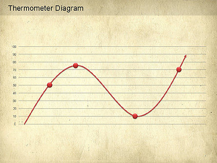 Thermometer Diagram Slide 2