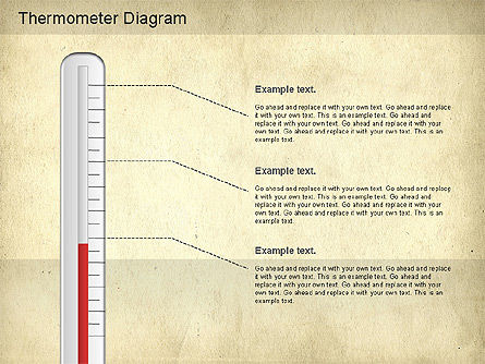 Thermometer Diagram Slide 3