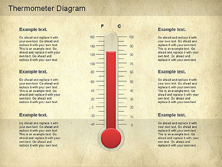 Thermometer Diagram Slide 4