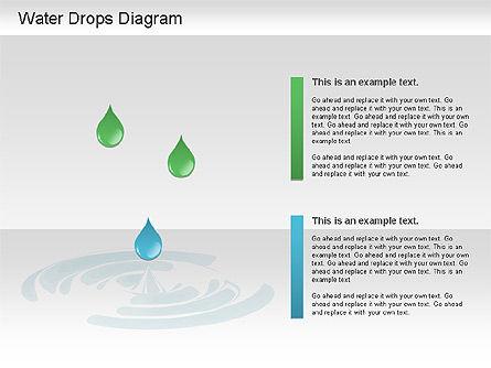 Water Drops Diagram Slide 2