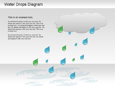 Water Drops Diagram Slide 3