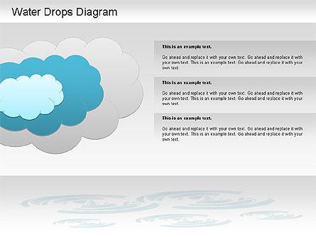 Water Drops Diagram, Slide 5, 01193, Stage Diagrams — PoweredTemplate.com