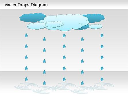 Water Drops Diagram, Slide 8, 01193, Stage Diagrams — PoweredTemplate.com