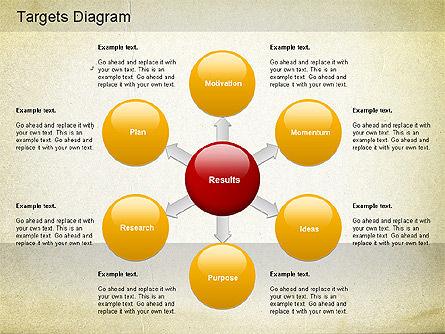 Targets Diagram, Slide 2, 01194, Business Models — PoweredTemplate.com