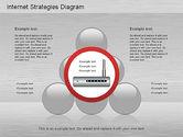 Network Development Diagram#10