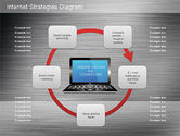 Network Development Diagram#13