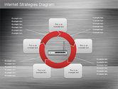 Network Development Diagram#15