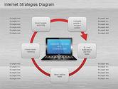 Network Development Diagram#2