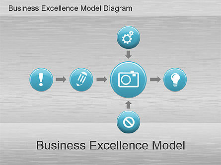 Business Models: Business Excellence Model  #01200