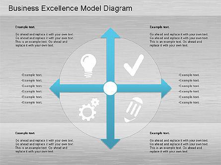 Business Excellence Model , Slide 4, 01200, Business Models — PoweredTemplate.com