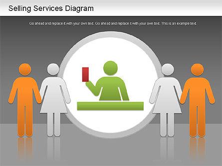 Selling Services Diagram, Slide 15, 01201, Business Models — PoweredTemplate.com