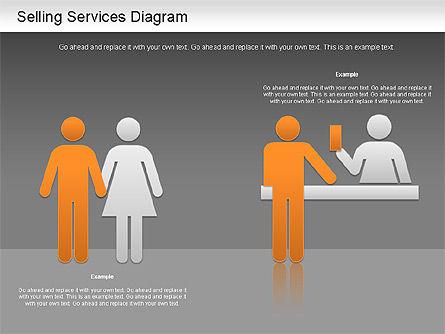 Selling Services Diagram, Slide 16, 01201, Business Models — PoweredTemplate.com