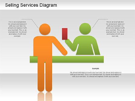 Selling Services Diagram, Slide 3, 01201, Business Models — PoweredTemplate.com