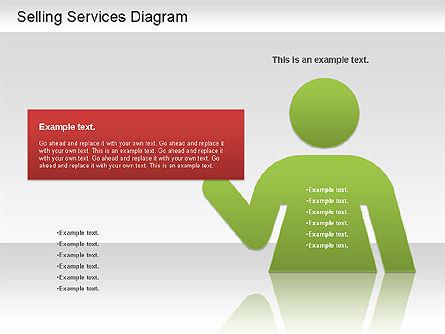 Selling Services Diagram, Slide 9, 01201, Business Models — PoweredTemplate.com