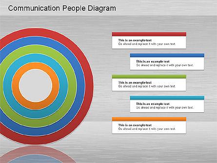Communication People Diagram, Slide 12, 01203, Process Diagrams — PoweredTemplate.com