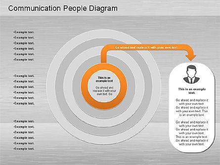 Communication People Diagram, Slide 5, 01203, Process Diagrams — PoweredTemplate.com