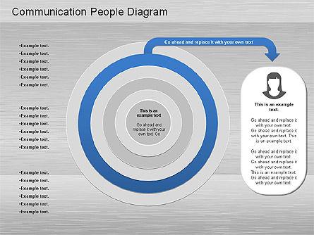 Communication People Diagram, Slide 8, 01203, Process Diagrams — PoweredTemplate.com