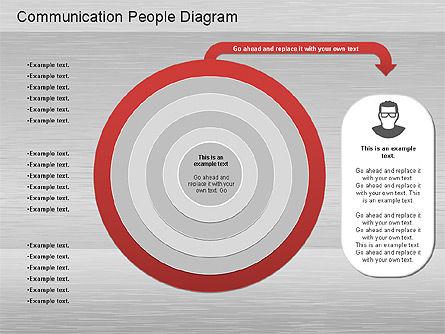 Communication People Diagram, Slide 9, 01203, Process Diagrams — PoweredTemplate.com
