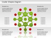 Cluster Shapes Diagram#2