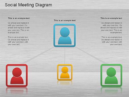 Social Meeting Diagram, Slide 2, 01214, Organizational Charts — PoweredTemplate.com