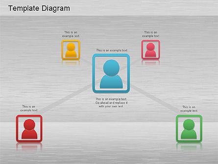 Social Meeting Diagram, Slide 3, 01214, Organizational Charts — PoweredTemplate.com