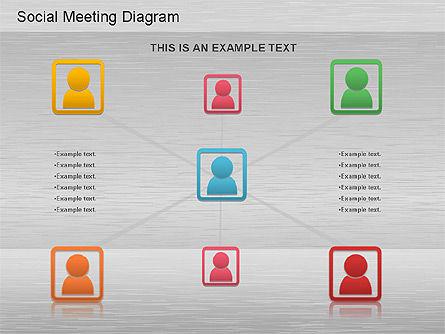 Social Meeting Diagram, Slide 4, 01214, Organizational Charts — PoweredTemplate.com