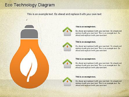 Eco Home Technology Diagram, Slide 10, 01217, Business Models — PoweredTemplate.com