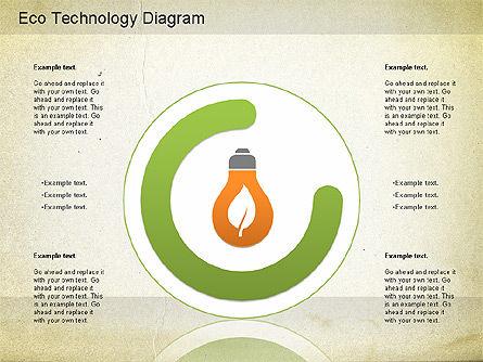 Eco Home Technology Diagram, Slide 12, 01217, Business Models — PoweredTemplate.com