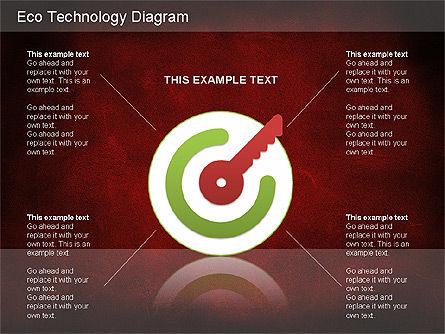 Eco Home Technology Diagram, Slide 13, 01217, Business Models — PoweredTemplate.com