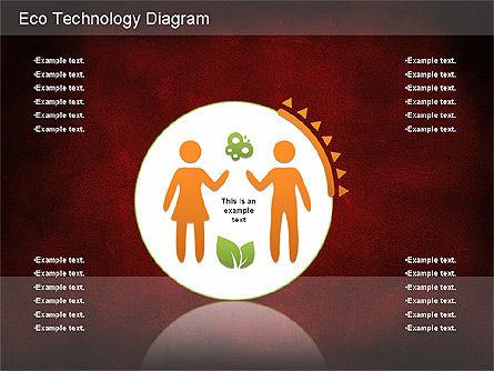 Eco Home Technology Diagram, Slide 16, 01217, Business Models — PoweredTemplate.com