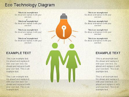 Eco Home Technology Diagram, Slide 2, 01217, Business Models — PoweredTemplate.com