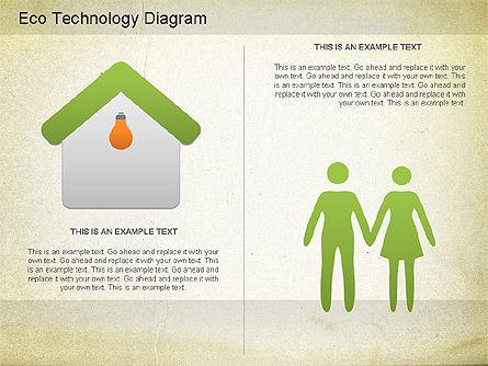 Eco Home Technology Diagram, Slide 3, 01217, Business Models — PoweredTemplate.com