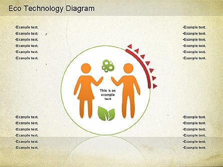 Eco Home Technology Diagram, Slide 4, 01217, Business Models — PoweredTemplate.com