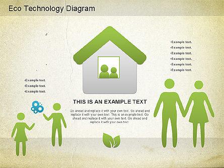 Eco Home Technology Diagram, Slide 5, 01217, Business Models — PoweredTemplate.com