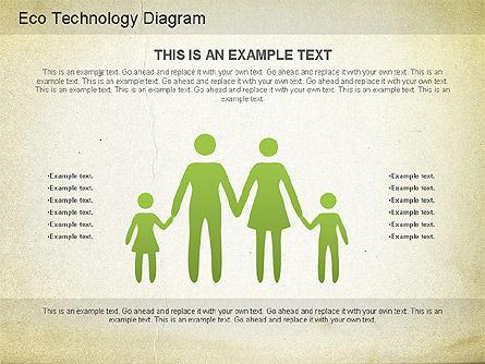 Eco Home Technology Diagram, Slide 6, 01217, Business Models — PoweredTemplate.com