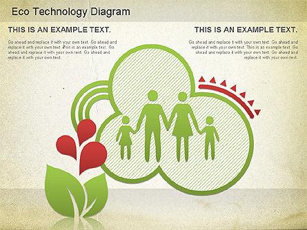 Eco Home Technology Diagram, Slide 7, 01217, Business Models — PoweredTemplate.com