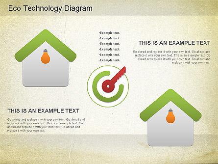 Eco Home Technology Diagram, Slide 8, 01217, Business Models — PoweredTemplate.com