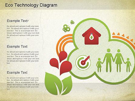 Eco Home Technology Diagram, Slide 9, 01217, Business Models — PoweredTemplate.com