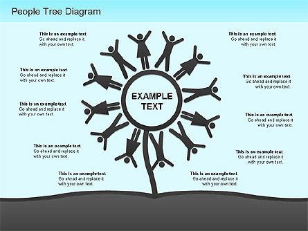 People Tree Diagram, Slide 2, 01218, Business Models — PoweredTemplate.com