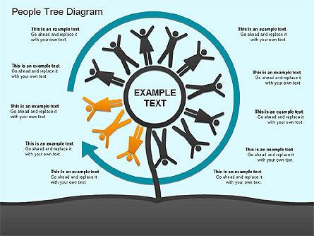 People Tree Diagram, Slide 3, 01218, Business Models — PoweredTemplate.com