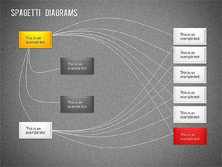 Spaghetti Chart Slide 13