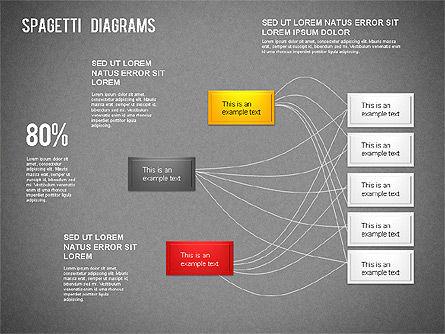 Spaghetti Chart Slide 15
