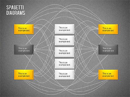 Spaghetti Chart Slide 16