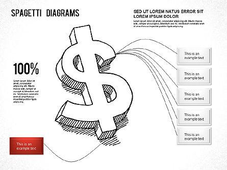 Spaghetti Chart Slide 2