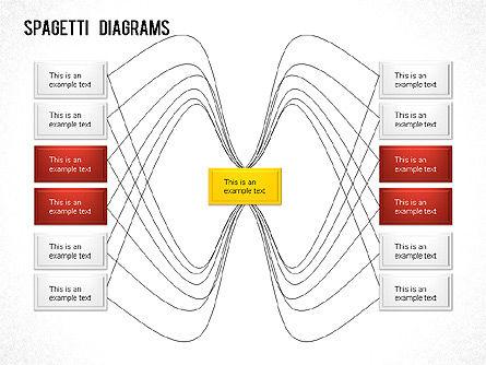 Spaghetti Chart Slide 4