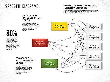 Spaghetti Chart Slide 7