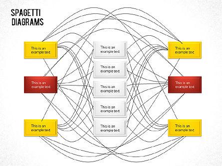Spaghetti Chart Slide 8